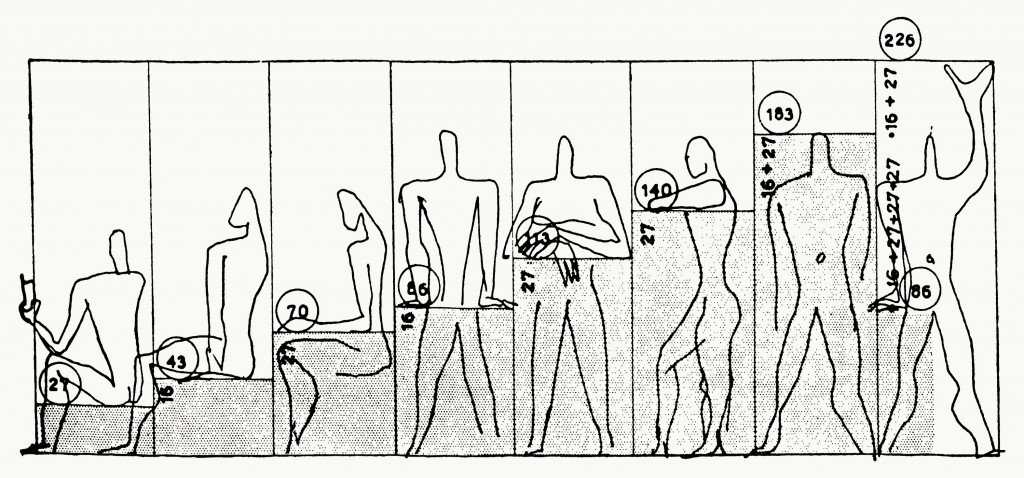 Le Modulor, nombre d'or créé par Le Corbusier