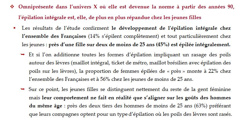 Extrait Enquête IFOP 2014